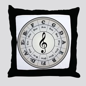 """Pearl"" Circle of Fifths Throw Pillow"