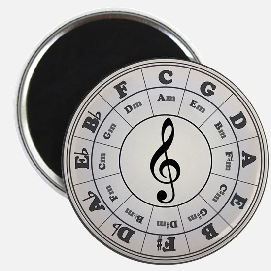 """""""Pearl"""" Circle of Fifths Magnet"""
