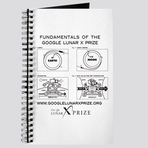 Fundamentals Journal