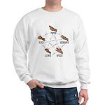 Lizard-Spock Sweatshirt