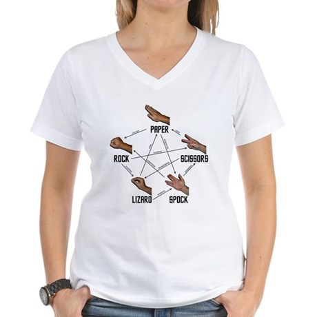 Lizard-Spock Women's V-Neck T-Shirt