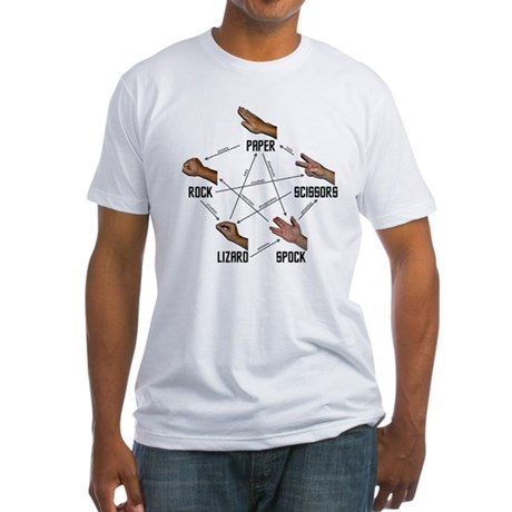Lizard-Spock Fitted T-Shirt