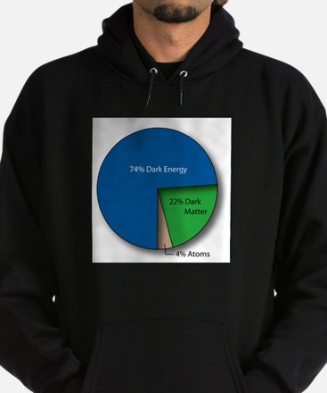 Composition of the Universe Hoodie (dark)