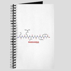 Marianna name molecule Journal