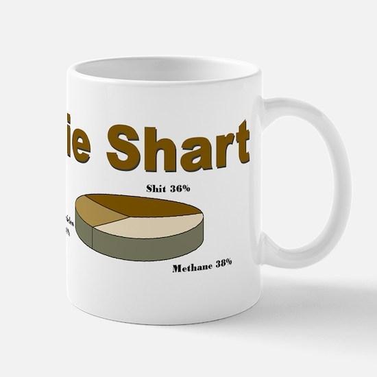 Pie Sharts Fart Humor Mug