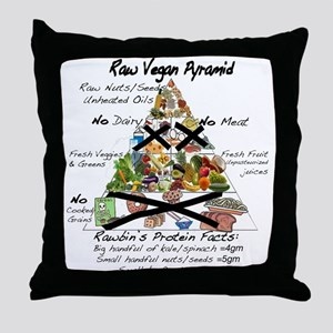 Raw Vegan Pyramid Throw Pillow
