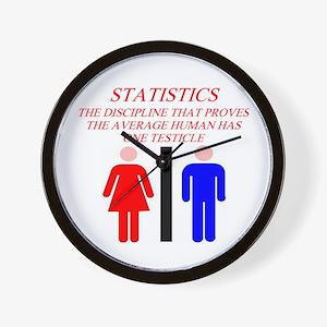 funny math statistics Wall Clock