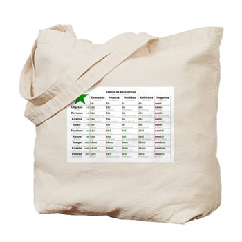 Table of Correlatives Tote Bag