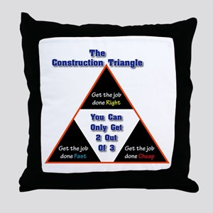 Construction Triangle Throw Pillow