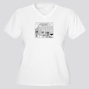 Feed My Horse! Women's Plus Size V-Neck T-Shirt