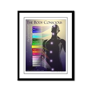 The Body Conscious Framed Panel Print