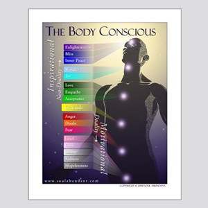 The Body Conscious Small Poster