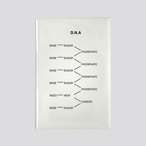 DNA- Need a new career Rectangle Magnet