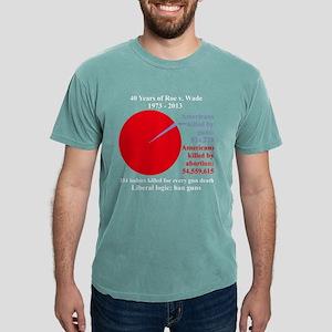 Guns v. Abortion Women's Dark T-Shirt
