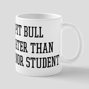 Smart My Pit Bull Mug