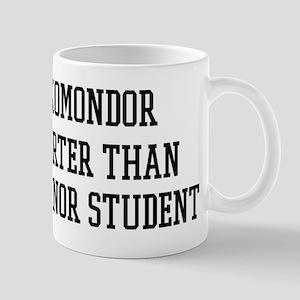 Smart My Komondor Mug