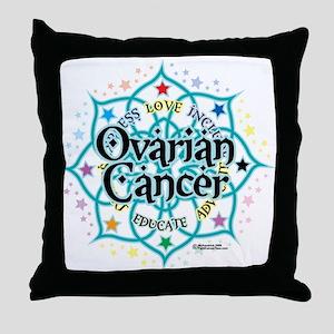 Ovarian Cancer Lotus Throw Pillow