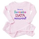 Your Favorite Data Source Baby Pajamas
