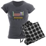 Colorful Periodic Table Women's Charcoal Pajamas