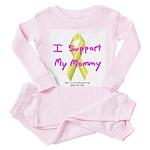 ERC Endo Angel Toddler Pink Pajamas