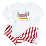 Colorful Periodic Table Baby Pajamas