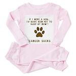 If Dog - Put to Sleep - Cancer Sucks Toddle