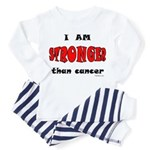 Stronger Than Cancer (red) Toddler Pajamas