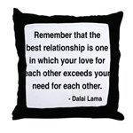 Dalai Lama 4 Throw Pillow