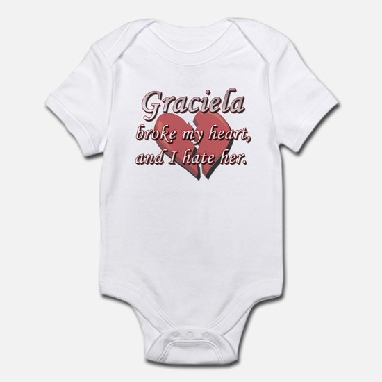 Graciela broke my heart and I hate her Infant Body