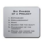 Project Phases Mousepad