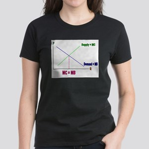 MC = MB Women's Dark T-Shirt