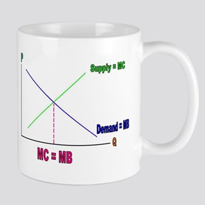 MC = MB Mug