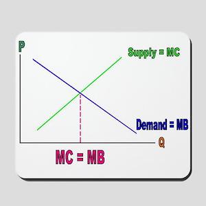 MC = MB Mousepad