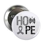 Brain Cancer Hope 2.25