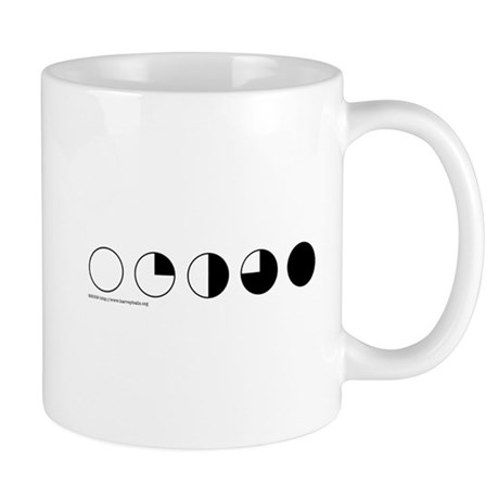 Harvey Balls Mug