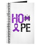 Alzheimer's Disease Hope Journal