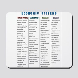 Economic Systems Mousepad