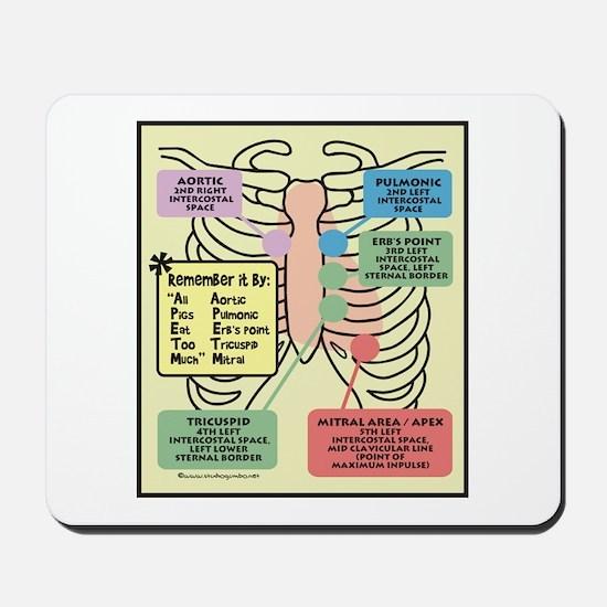Remember Cardiac Landmarks Mousepad