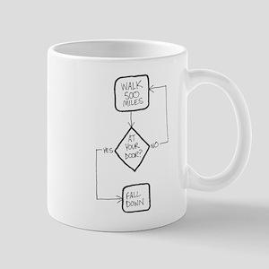 Proclaimers Mugs