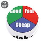Good Fast Cheap 3.5