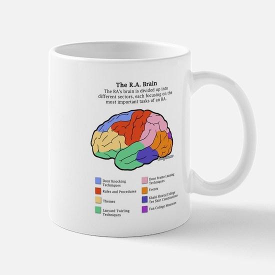 RA Life Mugs
