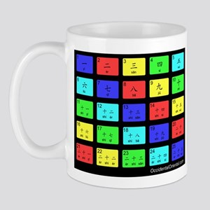 Learn Chinese Numbers Mug