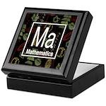 Mathematics Retro Keepsake Box
