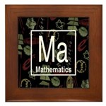Mathematics Retro Framed Tile