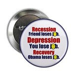 """Recovery 2.25"""" Button (10 pack)"""