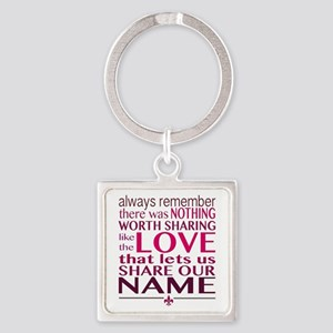 Avett Brothers Always Remember Quote Keychains