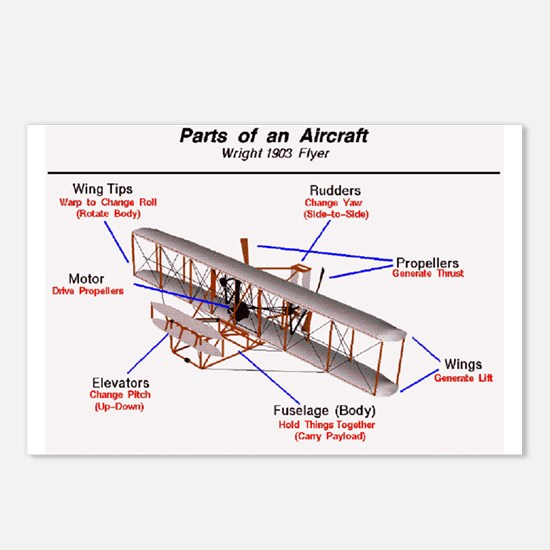 1903 Wright Flyer Parts Postcards (Package of 8)