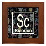 Science Retro Framed Tile