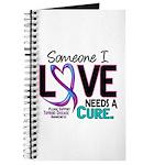 Needs A Cure 2 THYROID DISEASE Journal