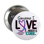 Needs A Cure 2 THYROID DISEASE 2.25